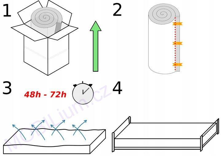 Matrace Masážní KASYOPEA 21CM